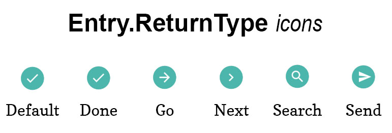 ReturnType icons